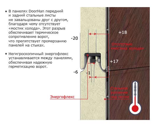 Схема - Конструкция